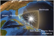 Misterios – Triunghiul Bermudelor