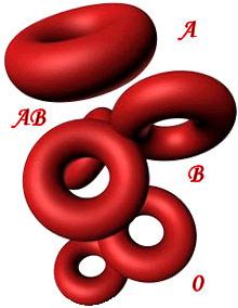 Cercetatorii au descoperit ca Iisus Christos avea grupa sanguina AB(IV)